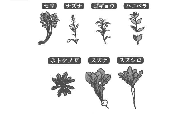 Die S 7 japanischen Kräuter für das Nanakuza no Sekku Fest. Bestandteil des Reisbreis | Nipponinsider